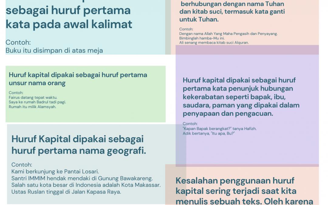 Efektivitas Penggunaan Media Poster EBI (Ejaan Bahasa Indonesia) dalam Meningkatkan Kemampuan Penggunaan Huruf Kapital